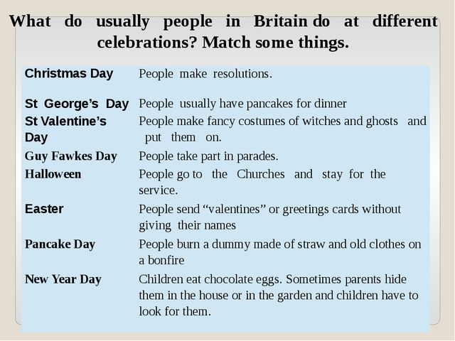 What do usually people in Britain do at different celebrations? Match some th...