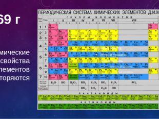 1869 г химические свойства элементов повторяются
