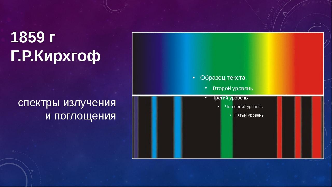 1859 г Г.Р.Кирхгоф спектры излучения и поглощения