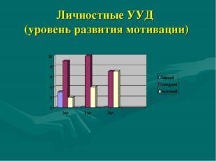Личностные УУД (уровень развития мотивации)
