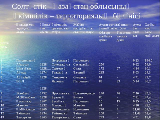 Солтүстік Қазақстан облысының әкімшілік – территориялық бөлінісі . Реттік са...