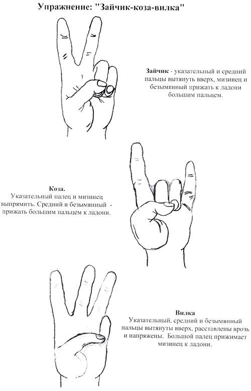 http://festival.1september.ru/articles/313690/img7.jpg
