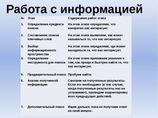 Работа с информацией № Этап Содержание работ этапа 1. Определение предмета по