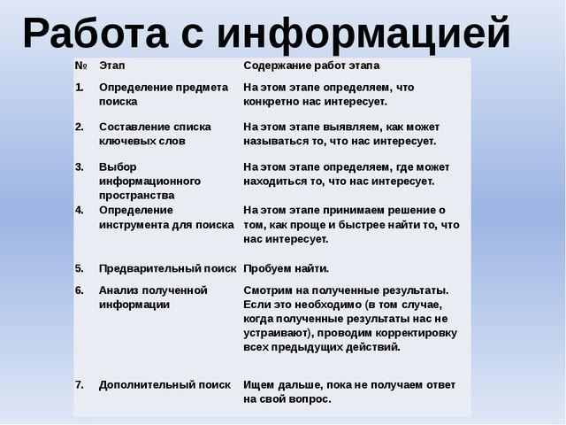 Работа с информацией № Этап Содержание работ этапа 1. Определение предмета по...