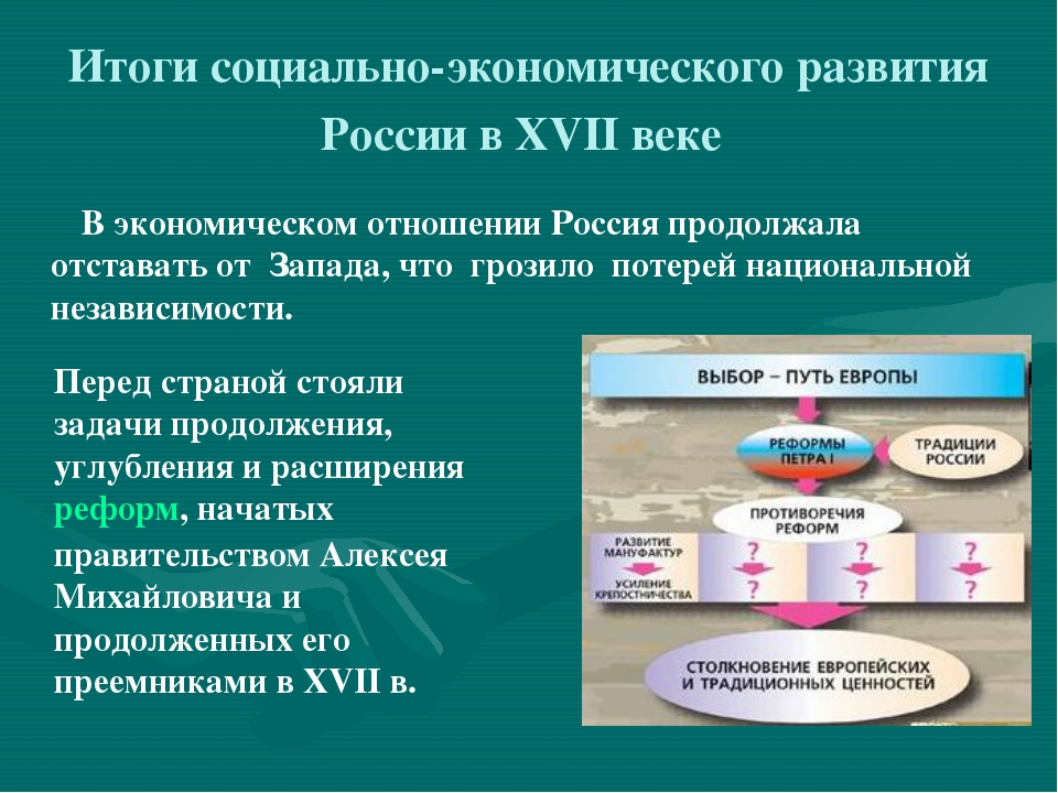 Итоги социально-экономического развития России в XVII веке В экономическом от...
