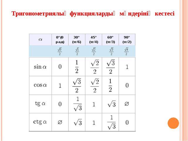 Тригонометриялық функциялардың мәндерінің кестесі