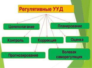 Регулятивные УУД Целеполагание Прогнозирование Контроль Коррекция Оценка Воле