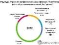 http://vlg-media.ru/images/photos/medium/f5a9f06eb7aa14eb8ed2e07dbf39e674.jpg