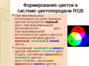 Формирование цветов в системе цветопередачи RGB При минимальных интенсивностя