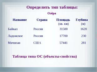 Определить тип таблицы: Озёра Таблица типа ОС (объекты-свойства) Название Стр