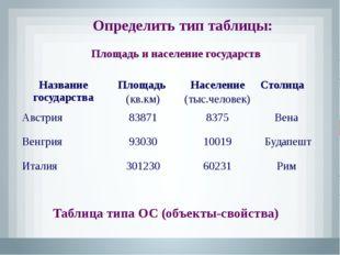 Определить тип таблицы: Таблица типа ОСО «объекты – свойства - объекты» Распи