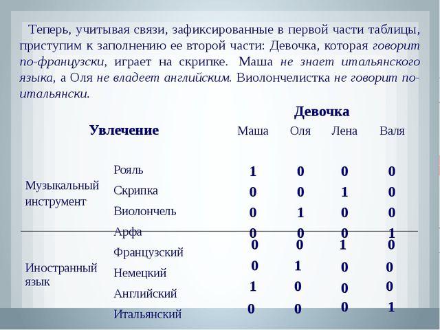 Практическая работа №6 (Задание 2) стр.178