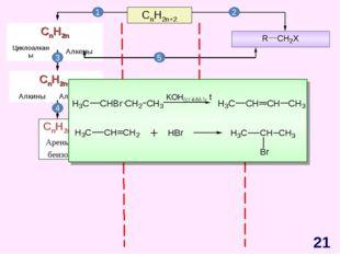 CnH2n+2 CnH2n-6 Арены, бензол 1 2 3 4 5 * CnH2n ЦиклоалканыАлкены CnH2n-2