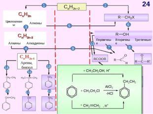CnH2n+2 CnH2n-6 Арены, бензол 1 2 3 4 5 6 7 8 9 10 11 12 13 14 15 17 19 16 18