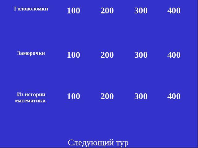 Следующий тур Головоломки100200300400 Заморочки100200300400 Из истори...