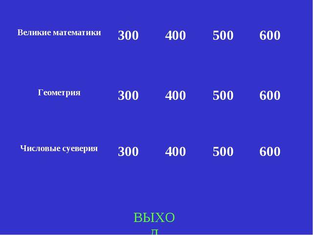 ВЫХОД Великие математики300400500600 Геометрия300400500600 Числовые с...