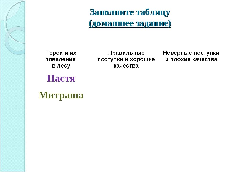 Заполните таблицу (домашнее задание) Герои и их поведение в лесуПравильные п...