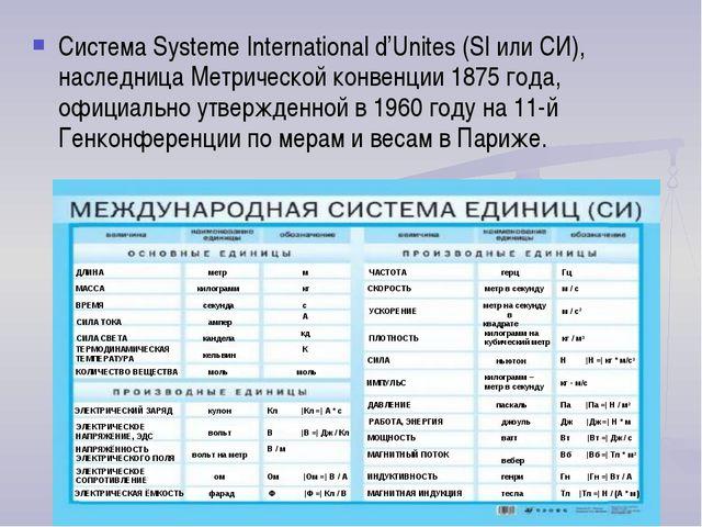 Система Systeme International d'Unites (SI или СИ), наследница Метрической ко...