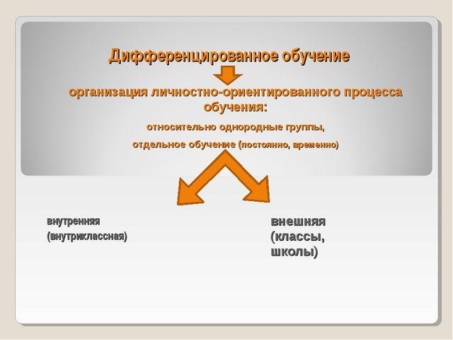 Дифференцированное обучение внутренняя (внутриклассная) организация личностно...