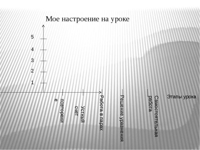 Этапы урока повторение Устный счет Работа в парах Решение уравнения Самостоят...