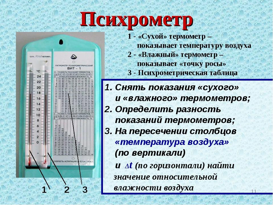 Психрометр * 1 2 3 1 - «Сухой» термометр – показывает температуру воздуха 2 -...
