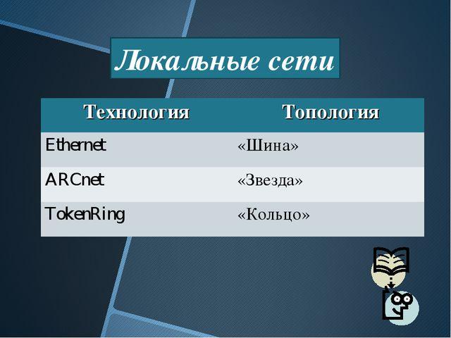Локальные сети Технология Топология Ethernet«Шина» ARCnet«Звезда» TokenRin...