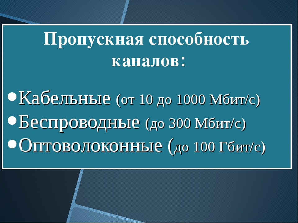Кабельные (от 10 до 1000 Мбит/с) Беспроводные (до 300 Мбит/с) Оптоволоконные...