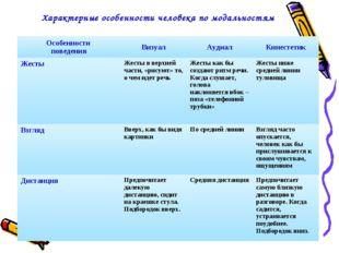 * Характерные особенности человека по модальностям Особенности поведенияВизу