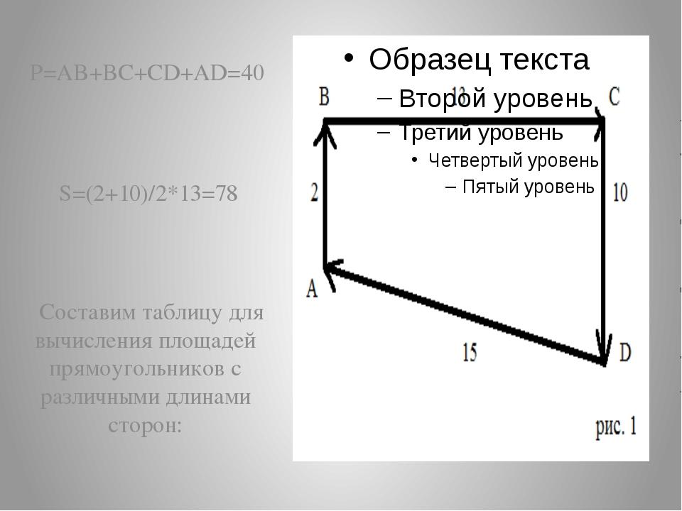 P=AB+BC+CD+AD=40 S=(2+10)/2*13=78 Составим таблицу для вычисления площадей п...