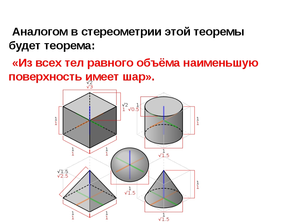 Аналогом в стереометрии этой теоремы будет теорема: «Из всех тел равного объ...
