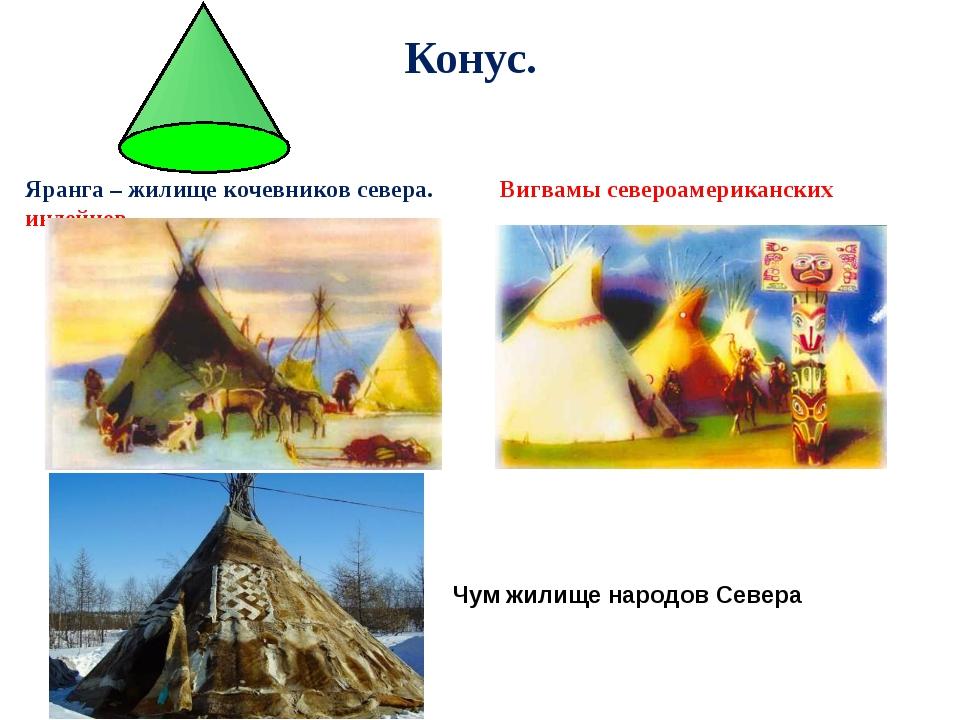 Конус. Яранга – жилище кочевников севера. Вигвамы североамериканских индейцев...