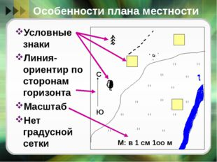 Особенности плана местности Условные знаки Линия-ориентир по сторонам горизон