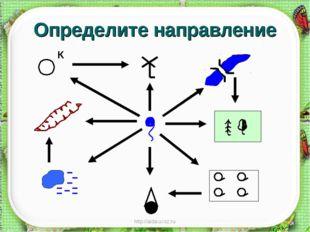 http://aida.ucoz.ru Определите направление К http://aida.ucoz.ru