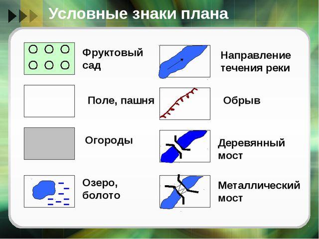 Условные знаки плана Фруктовый сад Поле, пашня Огороды Озеро, болото Направле...