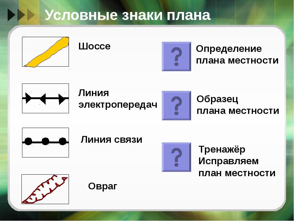Условные знаки плана Шоссе Линия электропередач Линия связи Овраг Определение...