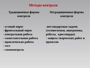 Методы контроля Традиционные формы контроляНетрадиционные формы контроля - у