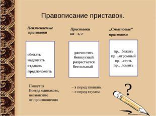 Правописание приставок. Приставки на -з,-с Неизменяемые приставки ,,Смысловые