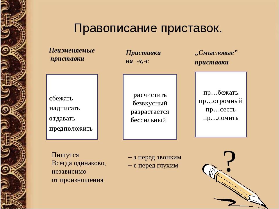 Правописание приставок. Приставки на -з,-с Неизменяемые приставки ,,Смысловые...