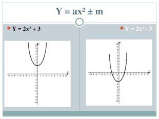 Y = ax² ± m Y = 2x² + 3 Y = 2x² - 3