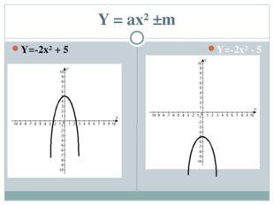 Y = ax² ±m Y=-2x² + 5 Y=-2x² - 5