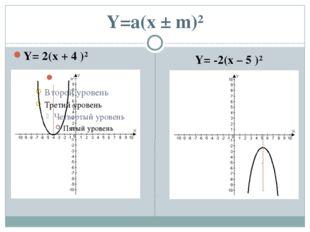 Y=a(x ± m)² Y= 2(x + 4 )² Y= -2(x – 5 )²