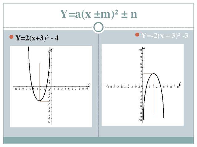 Y=a(x ±m)² ± n Y=2(x+3)² - 4 Y=-2(x – 3)² -3