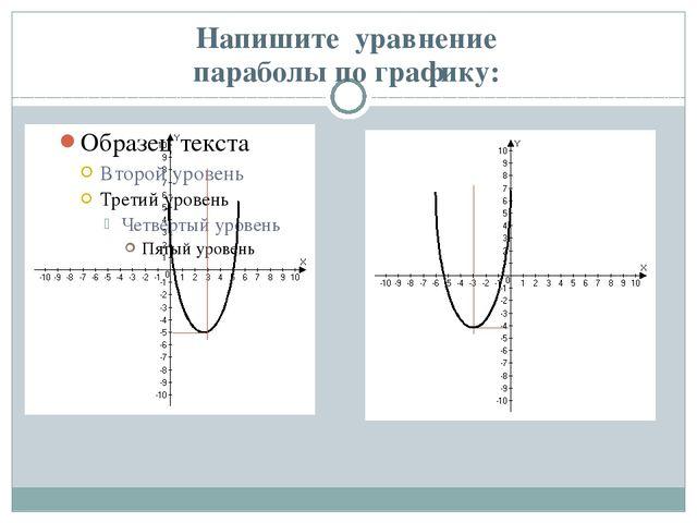 Напишите уравнение параболы по графику:
