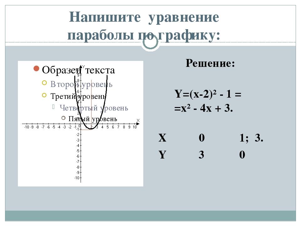 Напишите уравнение параболы по графику: Решение: Y=(x-2)² - 1 = =x² - 4x + 3....