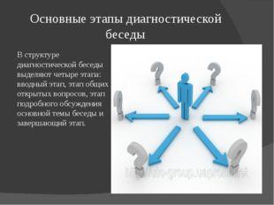 Основные этапы диагностической беседы В структуре диагностической беседы выде
