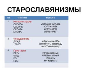 СТАРОСЛАВЯНИЗМЫ № Признак Пример 1. Неполногласие ОЛО//ЛА ОЛО//ЛЕ ОРО//РА ЕР
