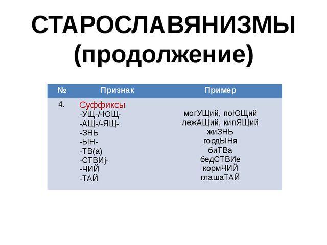 СТАРОСЛАВЯНИЗМЫ (продолжение) № Признак Пример 4. Суффиксы -УЩ-/-ЮЩ- -АЩ-/-Я...