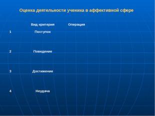 Оценка деятельности ученика в аффективной сфере Вид критерия Операция 1 Посту