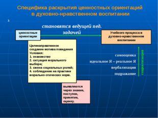 выявляются через знание, поступок, принятие, оценку. 3 Учебного процесса в д