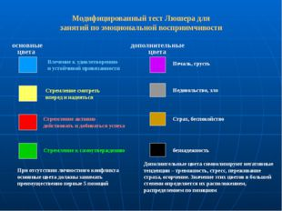 Модифицированный тест Люшера для занятий по эмоциональной восприимчивости осн